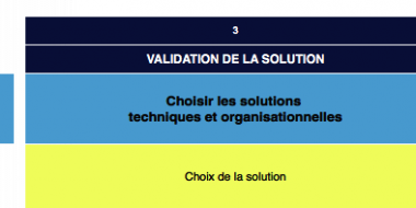 Etape 3 : Validation de la solution